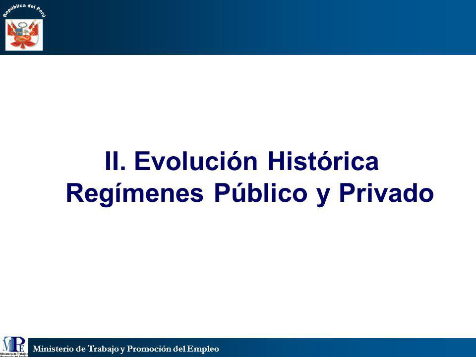 Ministerio de Trabajo y Promoción del Empleo II. Evolución Histórica Regímenes Público y Privado