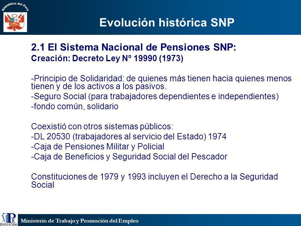 Ministerio de Trabajo y Promoción del Empleo Evolución histórica SNP 2.1 El Sistema Nacional de Pensiones SNP: Creación: Decreto Ley Nº 19990 (1973) -