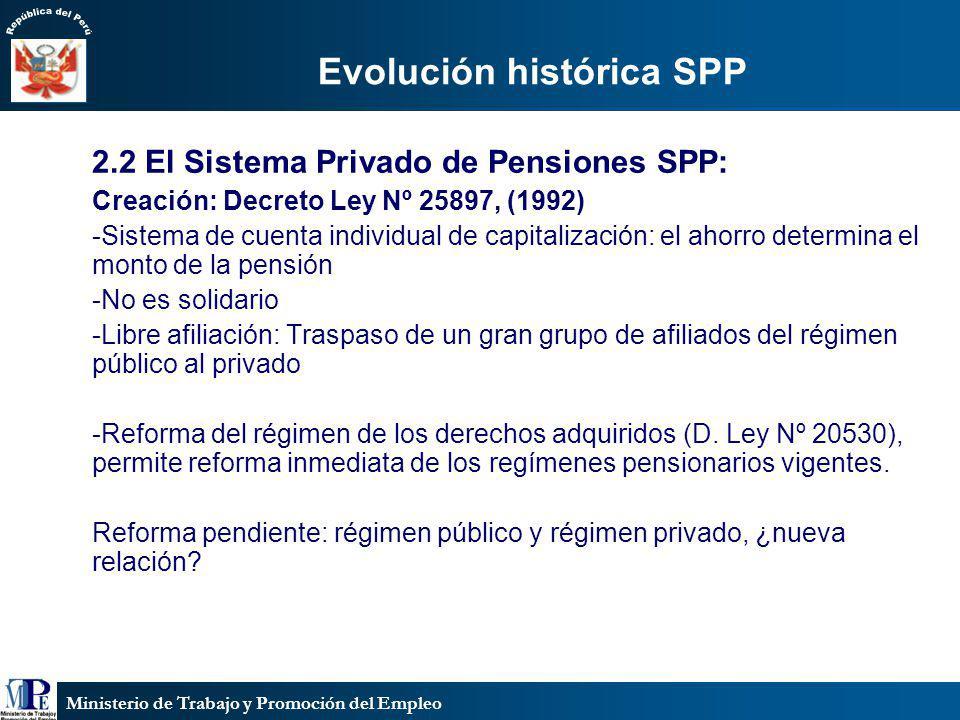 Ministerio de Trabajo y Promoción del Empleo Evolución histórica SPP 2.2 El Sistema Privado de Pensiones SPP: Creación: Decreto Ley Nº 25897, (1992) -
