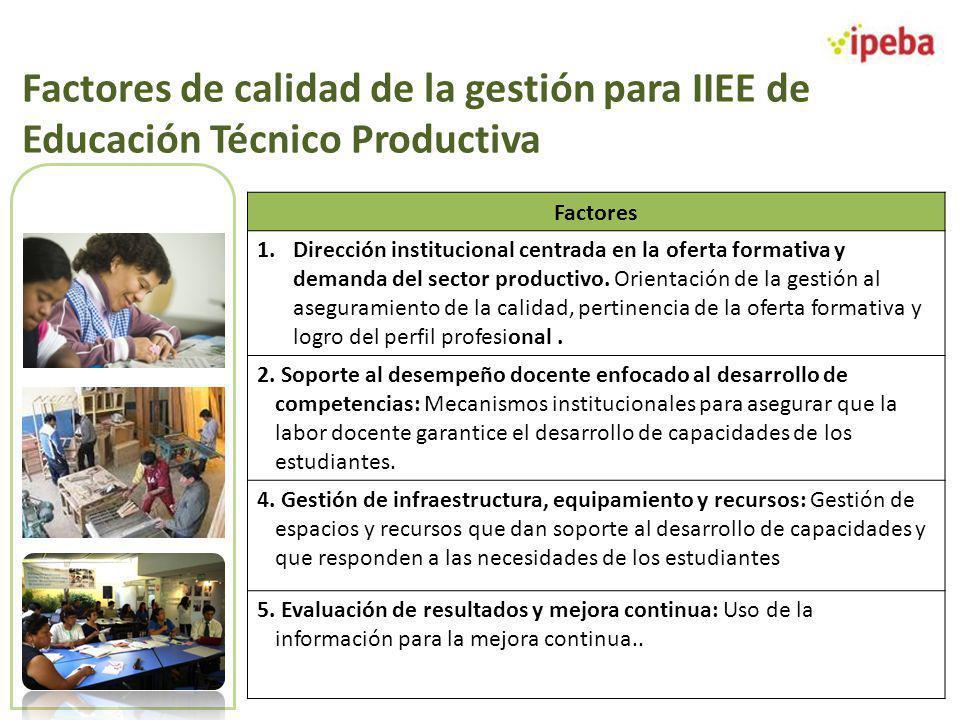 Factores de calidad de la gestión para IIEE de Educación Técnico Productiva Factores 1.Dirección institucional centrada en la oferta formativa y deman