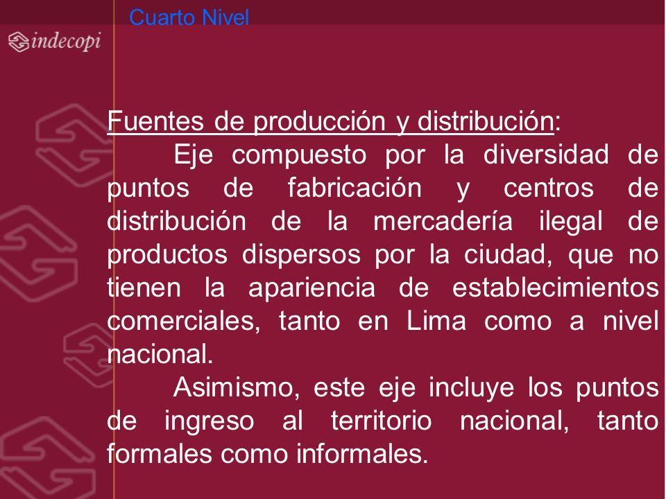 Cuarto Nivel Fuentes de producción y distribución: Eje compuesto por la diversidad de puntos de fabricación y centros de distribución de la mercadería