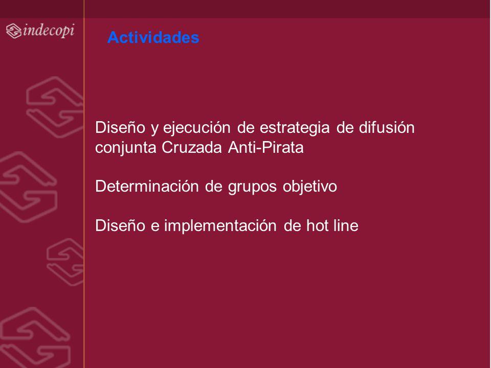 Actividades Diseño y ejecución de estrategia de difusión conjunta Cruzada Anti-Pirata Determinación de grupos objetivo Diseño e implementación de hot