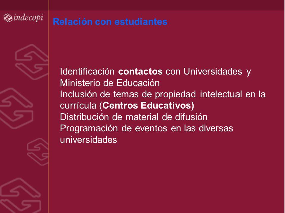 Relación con estudiantes Identificación contactos con Universidades y Ministerio de Educación Inclusión de temas de propiedad intelectual en la curríc