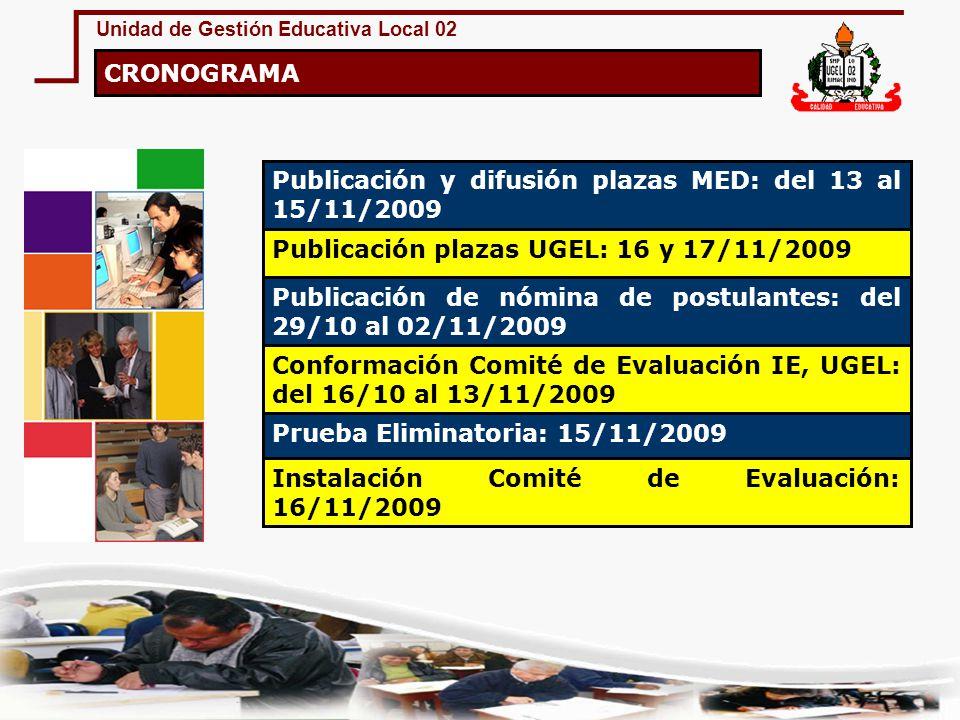 Unidad de Gestión Educativa Local 02 CRONOGRAMA Publicación y difusión plazas MED: del 13 al 15/11/2009 Publicación plazas UGEL: 16 y 17/11/2009 Publi