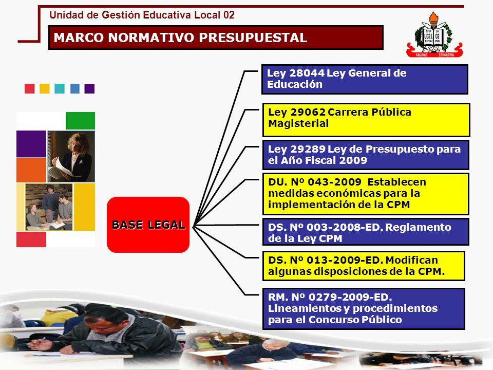 Unidad de Gestión Educativa Local 02 MARCO NORMATIVO PRESUPUESTAL Ley 29062 Carrera Pública Magisterial BASE LEGAL DU. Nº 043-2009 Establecen medidas
