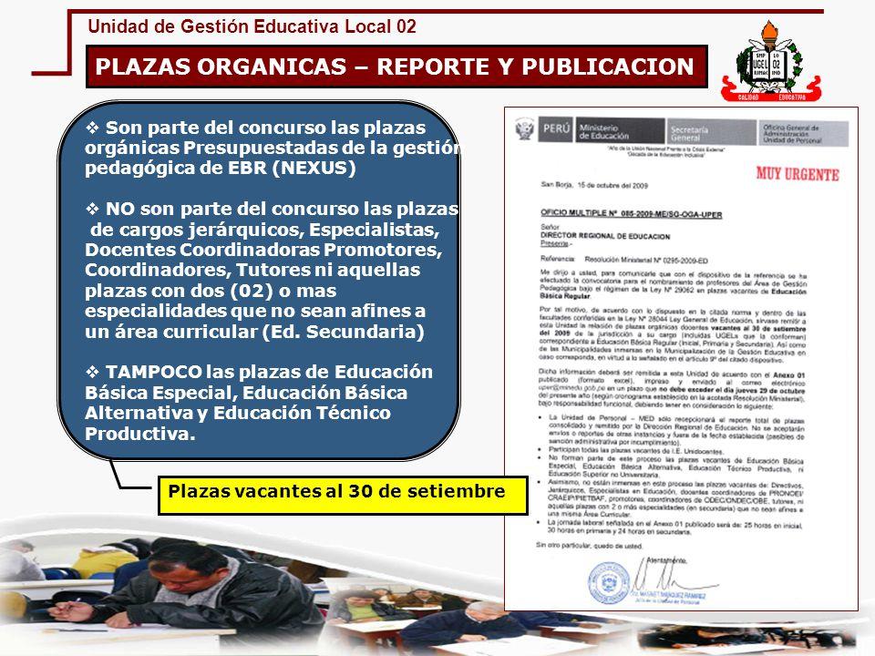 Unidad de Gestión Educativa Local 02 Son parte del concurso las plazas orgánicas Presupuestadas de la gestión pedagógica de EBR (NEXUS) NO son parte d