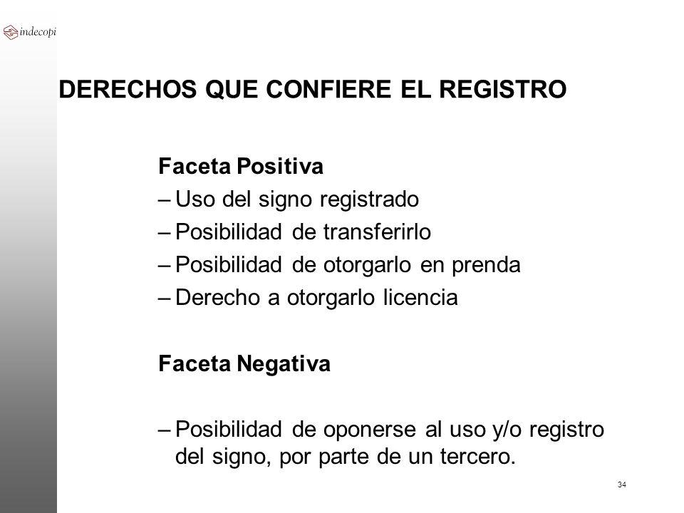 34 DERECHOS QUE CONFIERE EL REGISTRO Faceta Positiva –Uso del signo registrado –Posibilidad de transferirlo –Posibilidad de otorgarlo en prenda –Derec