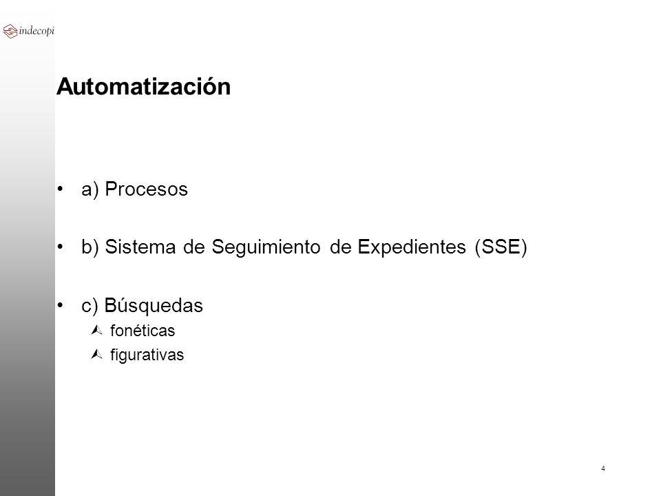 4 Automatización a) Procesos b) Sistema de Seguimiento de Expedientes (SSE) c) Búsquedas Ùfonéticas Ùfigurativas