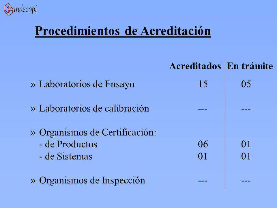 Procedimientos de Acreditación »Laboratorios de Ensayo1505 »Laboratorios de calibración------ »Organismos de Certificación: - de Productos0601 - de Sistemas0101 »Organismos de Inspección------ AcreditadosEn trámite