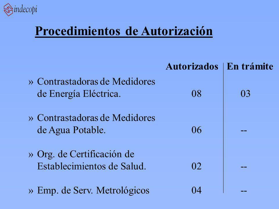Procedimientos de Autorización »Contrastadoras de Medidores de Energía Eléctrica.0803 »Contrastadoras de Medidores de Agua Potable.06-- »Org. de Certi