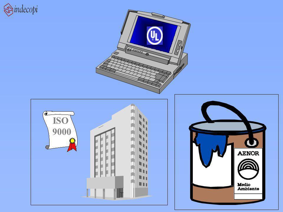 CONSUMIDORPRODUCTORCOMUNIDAD UTILIDAD Y SEGURIDAD DEL PRODUCTO ACEPTACIÓN DEL PRODUCTO LIMITACIÓN DE PELIGRO PARA TERCEROS PRODUCTIVIDADENTREGA EN TIEMPO COMPATIBIDAD CON EL MEDIO AMBIENTE SERVICIO POSTVENTA LIMITACIÓN DE RIESGOS PRESERVACIÓN DE RECURSOS PRECIOGANANCIAASPECTOS SOCIALES Y VARIOS Intereses y Exigencias de los Sectores Involucrados