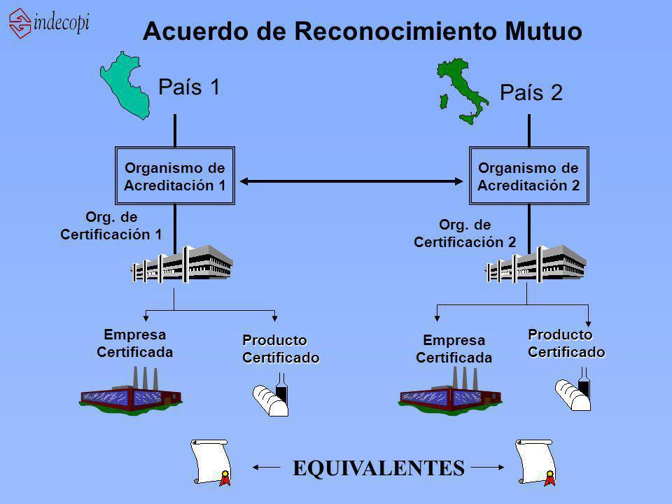 Organismo de Acreditación 1 Org.