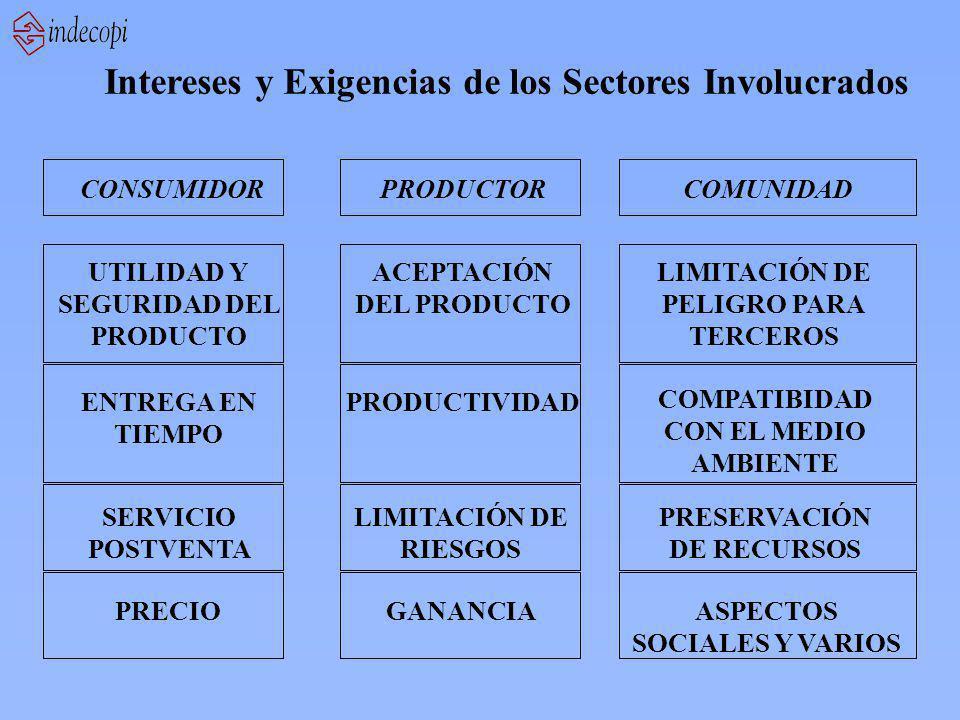 Normalización EMPRESA PRODUCTO CLIENTE ISO 9000 ISO 14000 ORG.