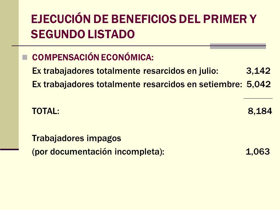 EJECUCIÓN DE BENEFICIOS DEL PRIMER Y SEGUNDO LISTADO COMPENSACIÓN ECONÓMICA: Ex trabajadores totalmente resarcidos en julio: 3,142 Ex trabajadores tot