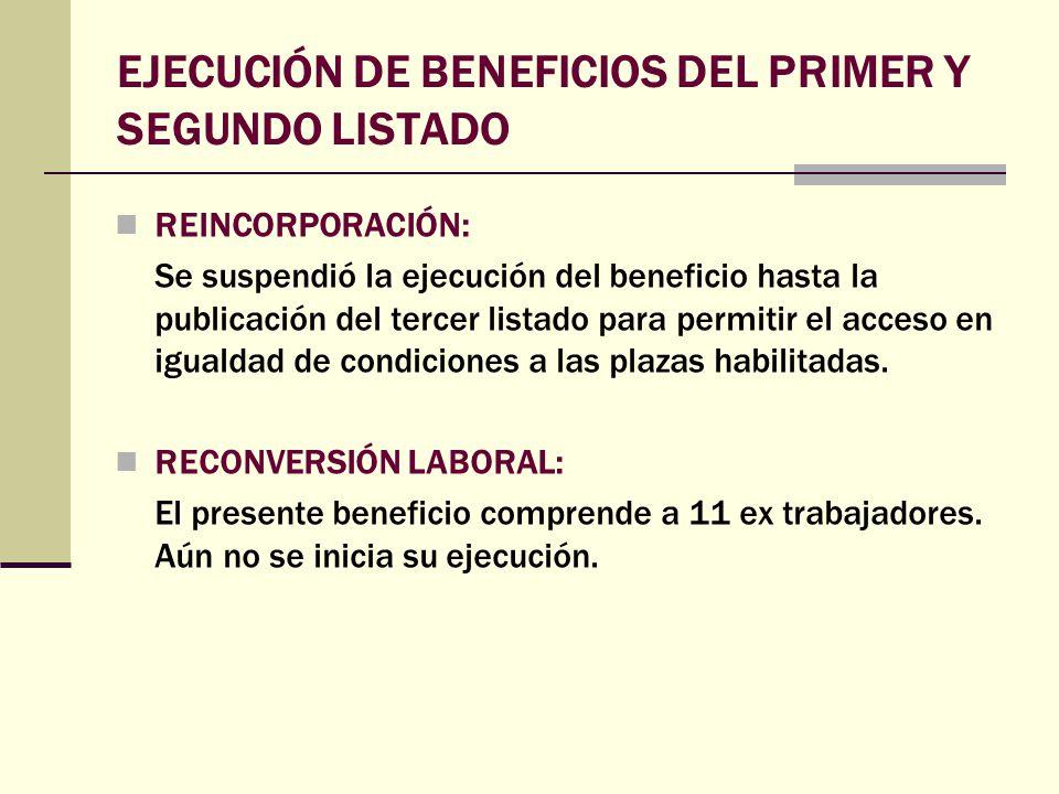 REINCORPORACIÓN: Se suspendió la ejecución del beneficio hasta la publicación del tercer listado para permitir el acceso en igualdad de condiciones a