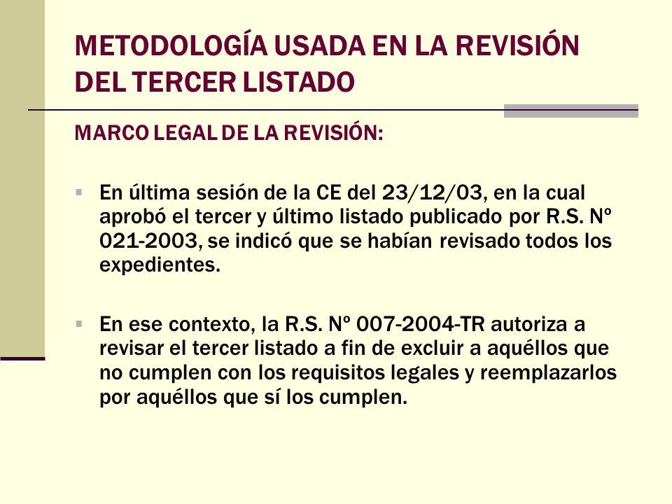 METODOLOGÍA USADA EN LA REVISIÓN DEL TERCER LISTADO MARCO LEGAL DE LA REVISIÓN: En última sesión de la CE del 23/12/03, en la cual aprobó el tercer y