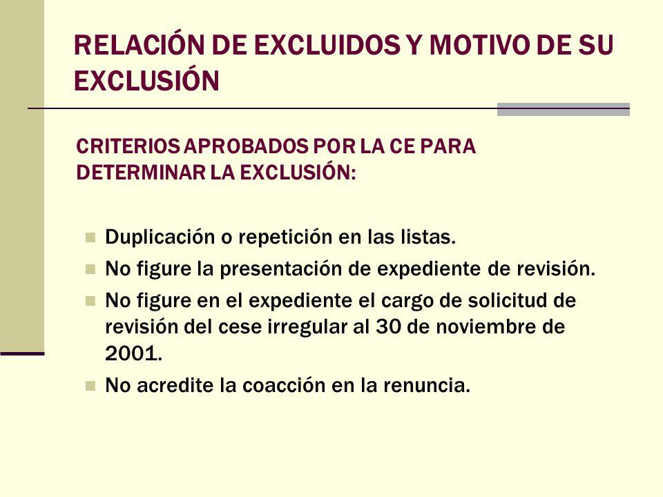 RELACIÓN DE EXCLUIDOS Y MOTIVO DE SU EXCLUSIÓN CRITERIOS APROBADOS POR LA CE PARA DETERMINAR LA EXCLUSIÓN: Duplicación o repetición en las listas. No