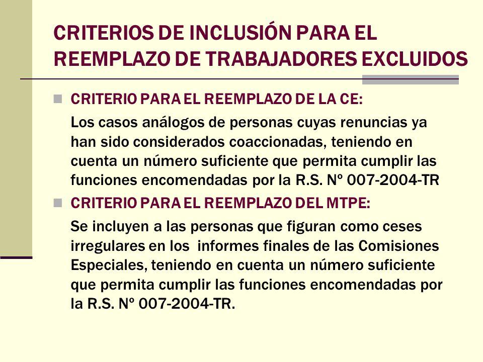 CRITERIOS DE INCLUSIÓN PARA EL REEMPLAZO DE TRABAJADORES EXCLUIDOS CRITERIO PARA EL REEMPLAZO DE LA CE: Los casos análogos de personas cuyas renuncias