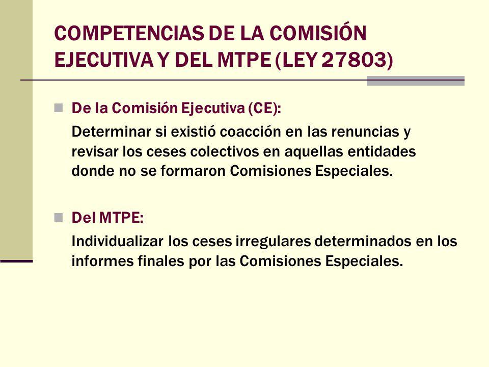 COMPETENCIAS DE LA COMISIÓN EJECUTIVA Y DEL MTPE (LEY 27803) De la Comisión Ejecutiva (CE): Determinar si existió coacción en las renuncias y revisar