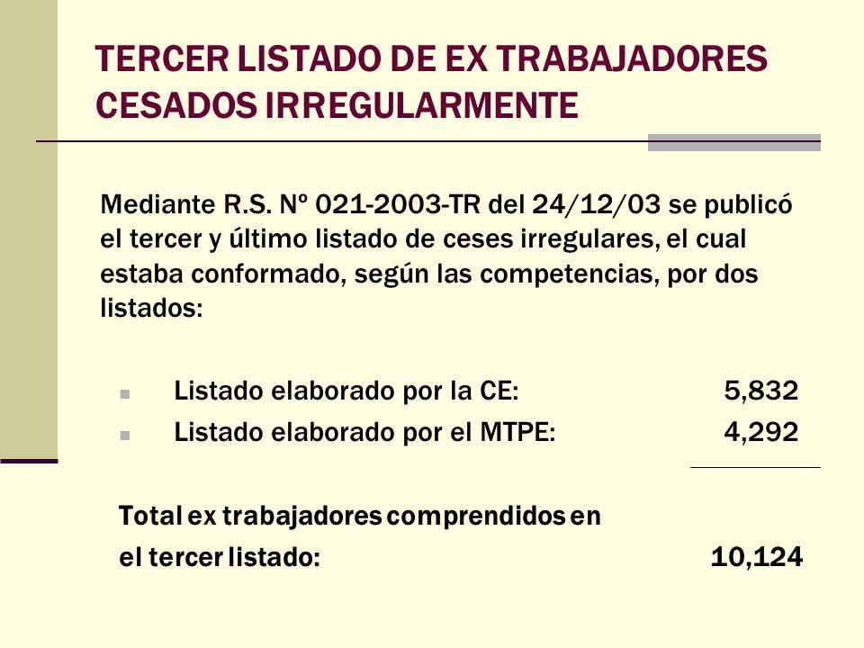 TERCER LISTADO DE EX TRABAJADORES CESADOS IRREGULARMENTE Mediante R.S. Nº 021-2003-TR del 24/12/03 se publicó el tercer y último listado de ceses irre