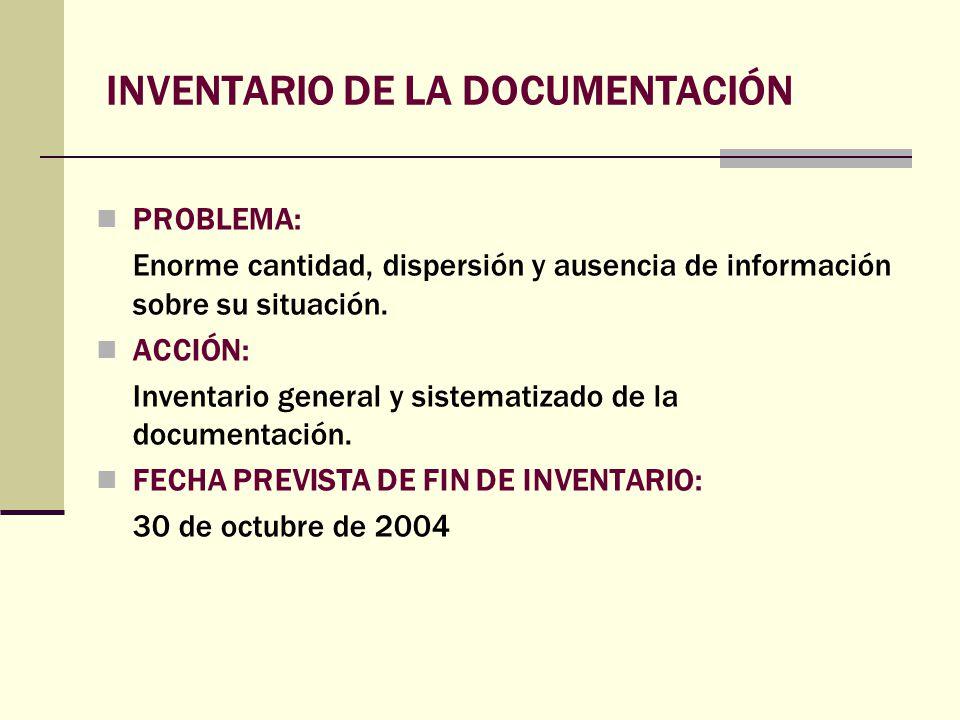 PROBLEMA: Enorme cantidad, dispersión y ausencia de información sobre su situación. ACCIÓN: Inventario general y sistematizado de la documentación. FE