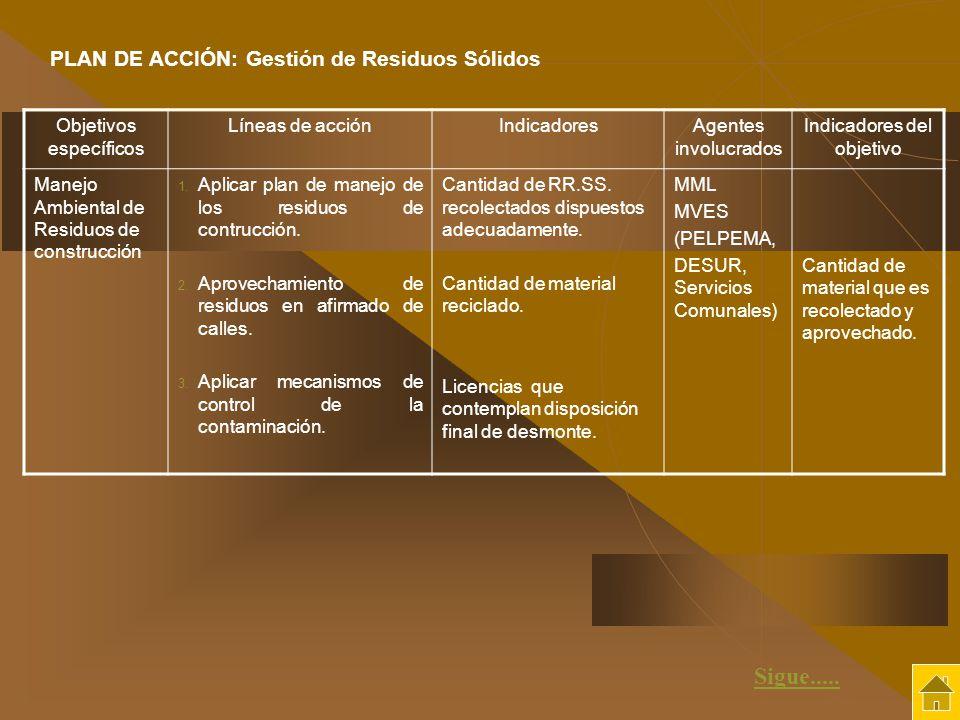 Objetivos específicos Líneas de acciónIndicadoresAgentes involucrados Indicadores del objetivo Manejo Ambiental de Residuos de construcción 1. Aplicar