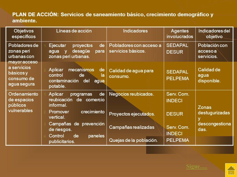 Objetivos específicos Líneas de acciónIndicadoresAgentes involucrados Indicadores del objetivo Pobladores de zonas peri urbanas con mayor acceso a ser