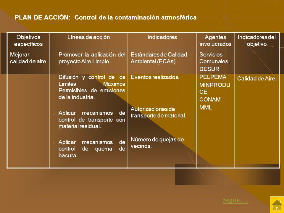 Objetivos específicos Líneas de acciónIndicadoresAgentes involucrados Indicadores del objetivo Mejorar calidad de aire 1. Promover la aplicación del p