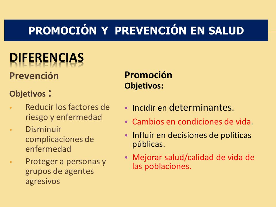 Prevención Objetivos : Reducir los factores de riesgo y enfermedad Disminuir complicaciones de enfermedad Proteger a personas y grupos de agentes agre