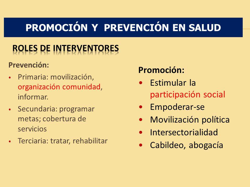 Prevención: Primaria: movilización, organización comunidad, informar. Secundaria: programar metas; cobertura de servicios Terciaria: tratar, rehabilit