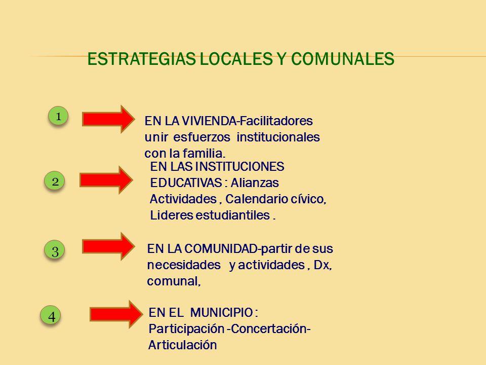 ESTRATEGIAS LOCALES Y COMUNALES EN LA COMUNIDAD-partir de sus necesidades y actividades, Dx, comunal, EN LAS INSTITUCIONES EDUCATIVAS : Alianzas Activ