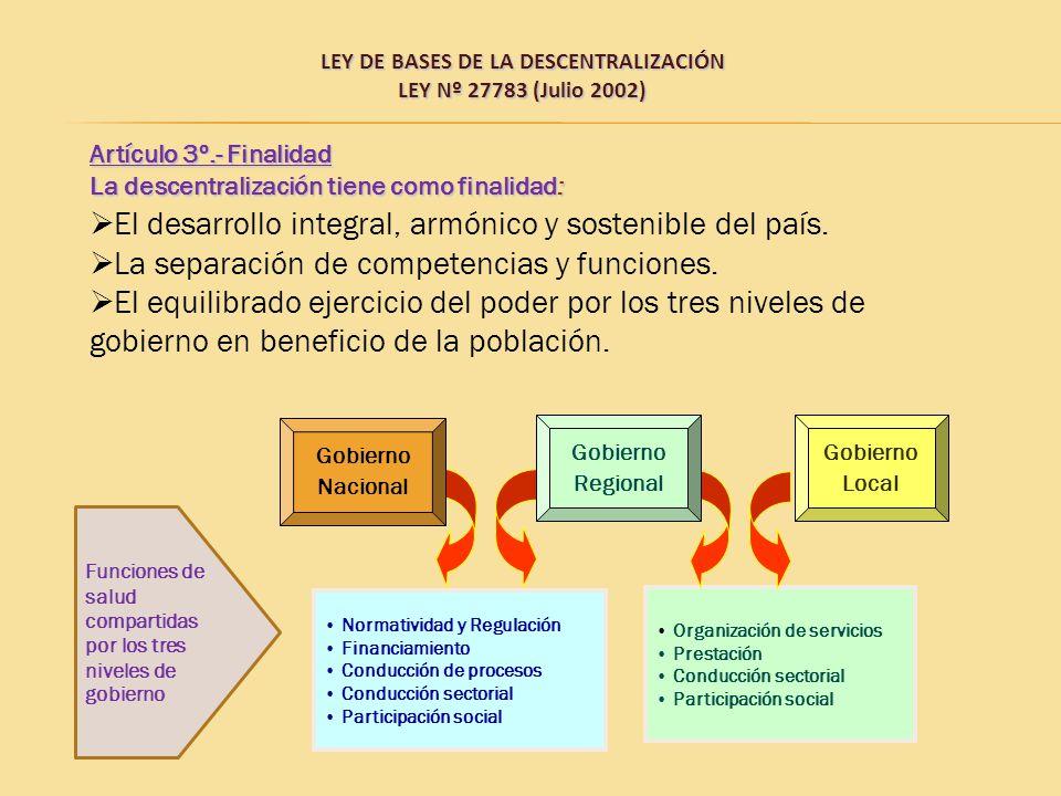 LEY DE BASES DE LA DESCENTRALIZACIÓN LEY Nº 27783 (Julio 2002) El desarrollo integral, armónico y sostenible del país. La separación de competencias y