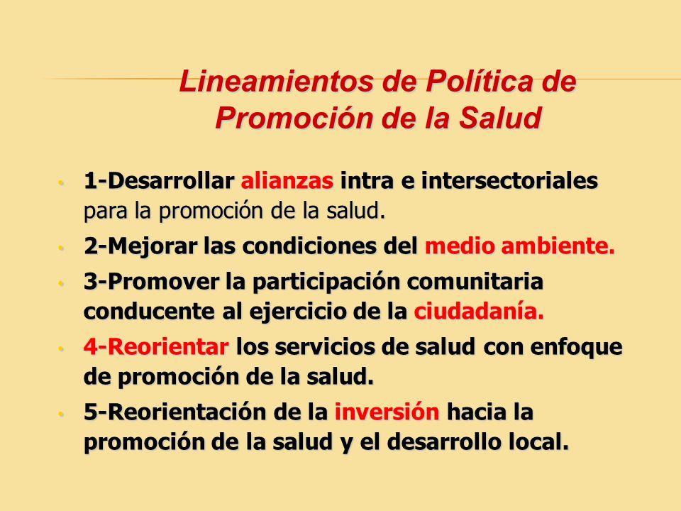 Lineamientos de Política de Promoción de la Salud 1-Desarrollar alianzas intra e intersectoriales para la promoción de la salud. 1-Desarrollar alianza