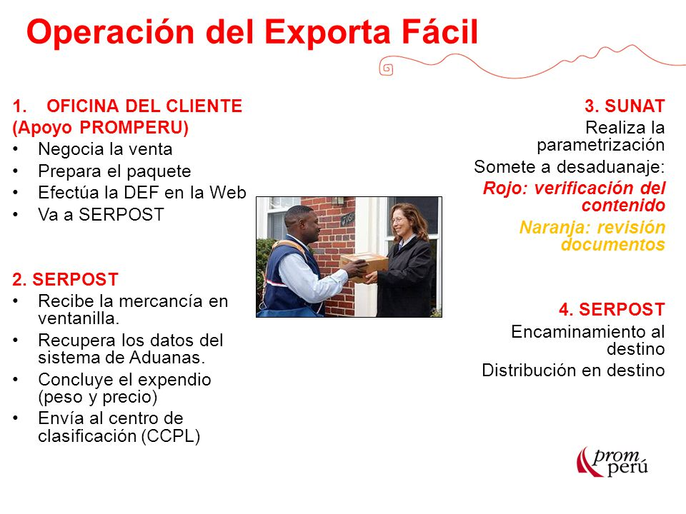Operación del Exporta Fácil 1.OFICINA DEL CLIENTE (Apoyo PROMPERU) Negocia la venta Prepara el paquete Efectúa la DEF en la Web Va a SERPOST 2. SERPOS