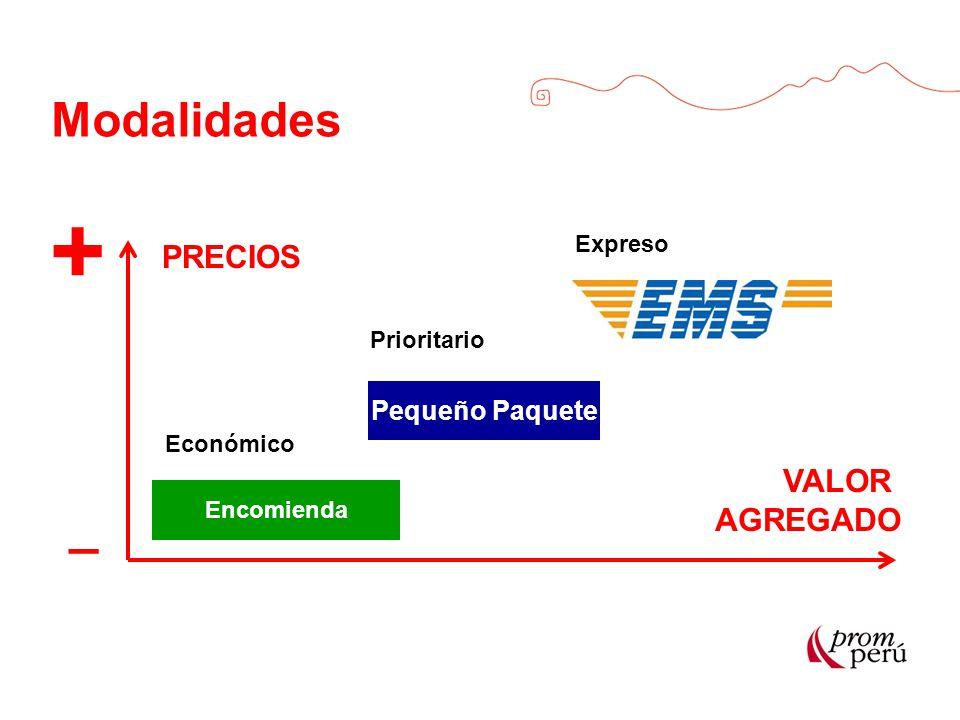 Modalidades Pequeño Paquete Encomienda VALOR AGREGADO PRECIOS _ + Económico Prioritario Expreso