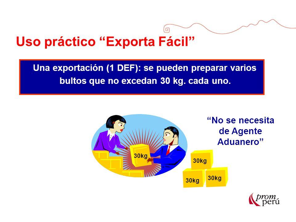 Uso práctico Exporta Fácil Una exportación (1 DEF): se pueden preparar varios bultos que no excedan 30 kg. cada uno. 30kg No se necesita de Agente Adu