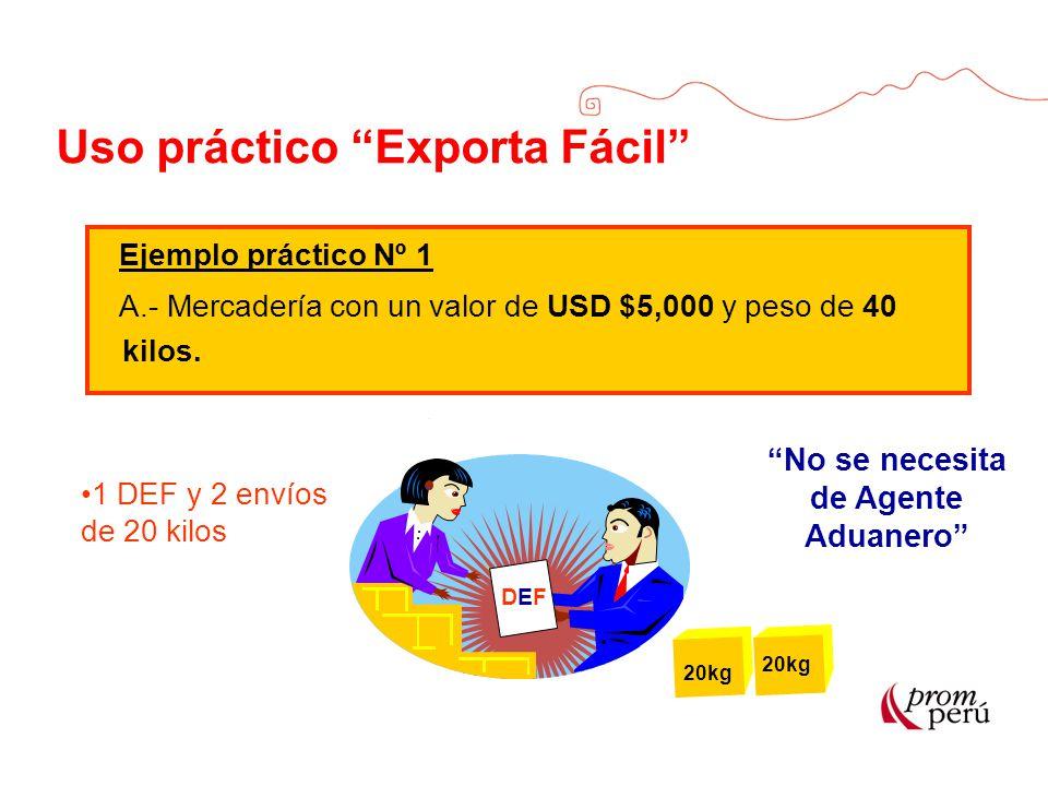 Uso práctico Exporta Fácil Ejemplo práctico Nº 1 A.- Mercadería con un valor de USD $5,000 y peso de 40 kilos. DEFDEF 20kg 1 DEF y 2 envíos de 20 kilo