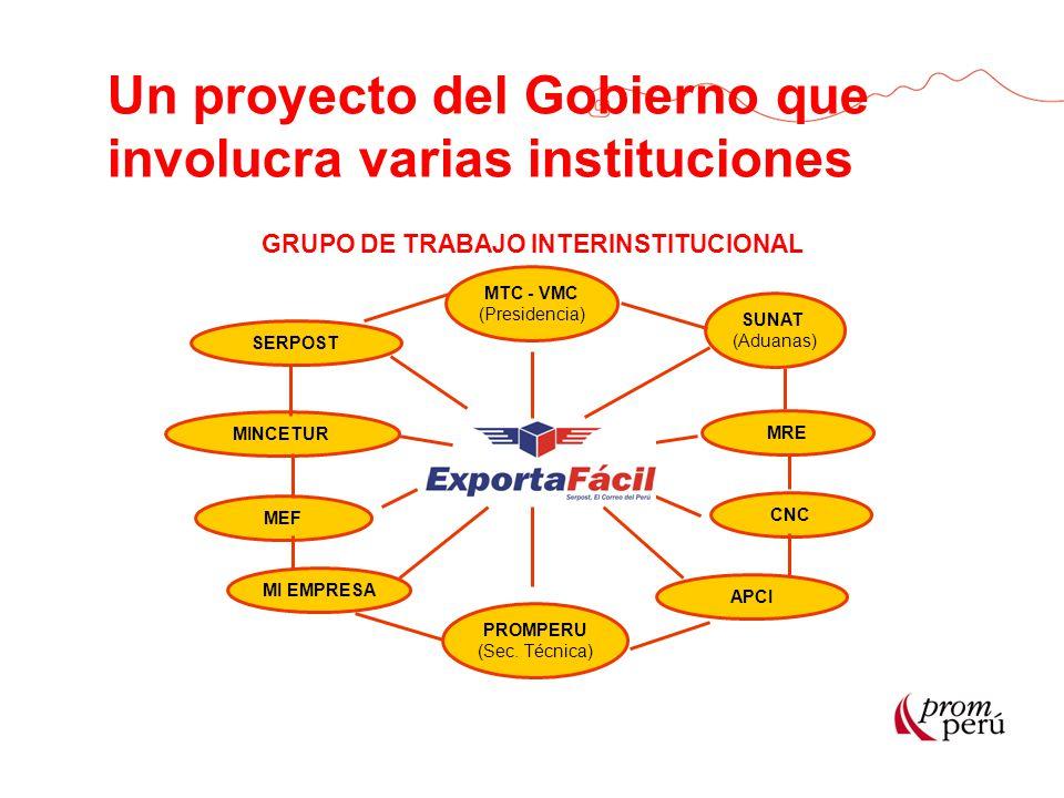 Un proyecto del Gobierno que involucra varias instituciones GRUPO DE TRABAJO INTERINSTITUCIONAL MTC - VMC (Presidencia) PROMPERU (Sec. Técnica) MRE MI