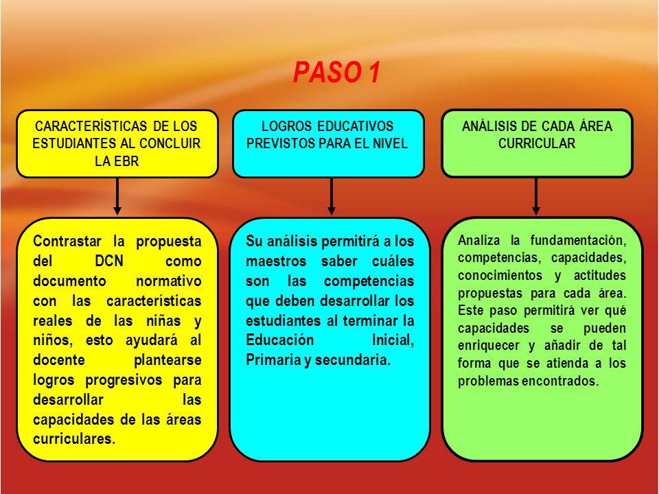 PASO 1 CARACTERÍSTICAS DE LOS ESTUDIANTES AL CONCLUIR LA EBR Contrastar la propuesta del DCN como documento normativo con las características reales d