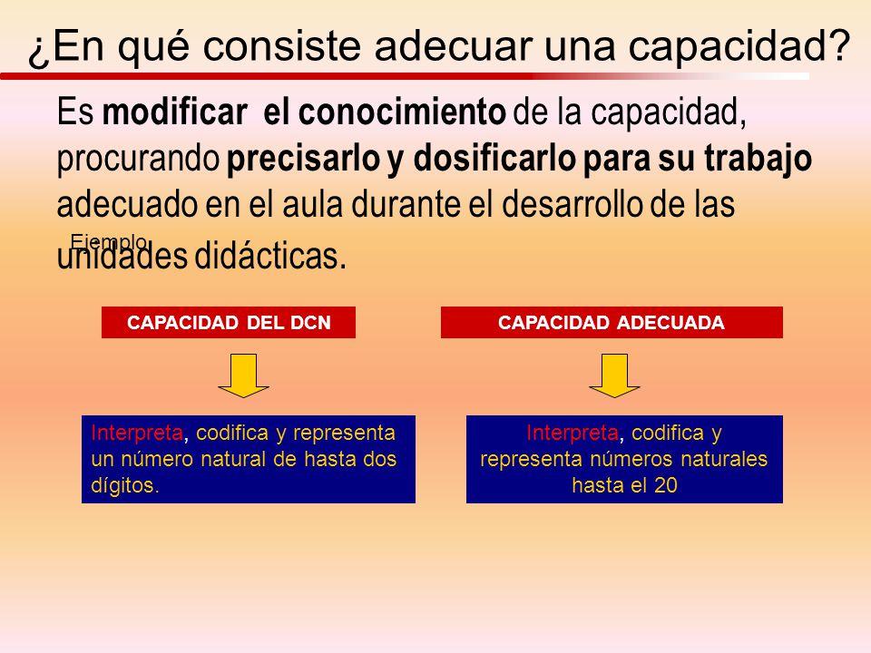 CAPACIDAD DEL DCN Preguntas orientadoras Identifica las características y funciones de los órganos de los sentidos ¿Cuál es la habilidad a desarrollar en la capacidad.