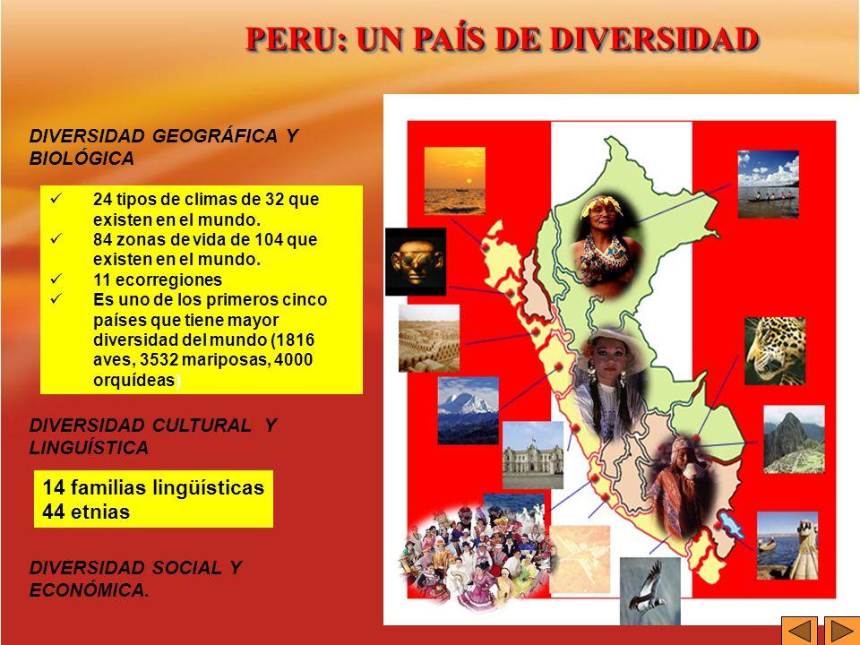 OPORTUNIDADESPROBLEMAS VIOLENCIA SOCIAL CONTAMINACIÓN DEL AIRE CONTANINACIÓN DEL AGUA TALA INDISCRIMINADA DE ARBOLES ARTESANÍA TURISMO PROBLEMAS Y OPORTUNIDADES REGIONALES