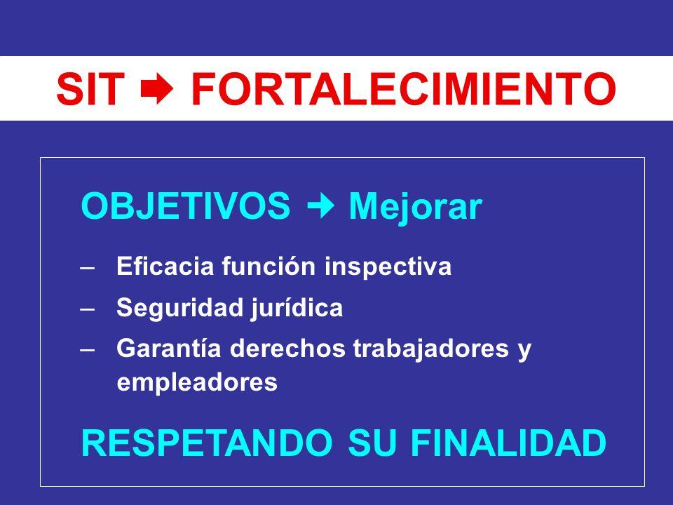 SIT FORTALECIMIENTO OBJETIVOS Mejorar – Eficacia función inspectiva – Seguridad jurídica – Garantía derechos trabajadores y empleadores RESPETANDO SU