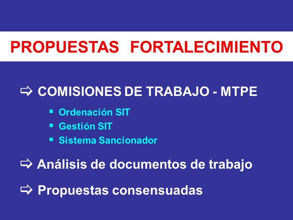 COMISIONES DE TRABAJO - MTPE Ordenación SIT Gestión SIT Sistema Sancionador Análisis de documentos de trabajo Propuestas consensuadas PROPUESTAS FORTA