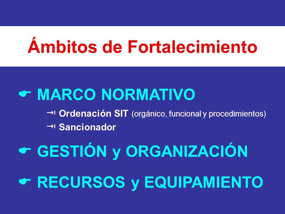 MARCO NORMATIVO Ordenación SIT (orgánico, funcional y procedimientos) Sancionador GESTIÓN y ORGANIZACIÓN RECURSOS y EQUIPAMIENTO Ámbitos de Fortalecim