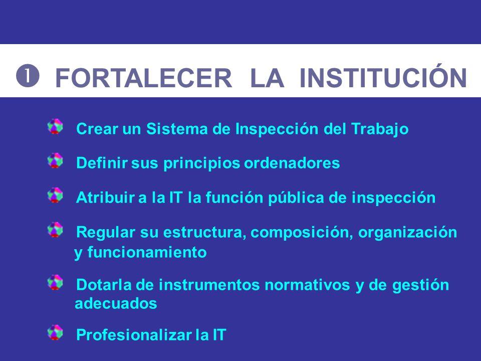 Crear un Sistema de Inspección del Trabajo Definir sus principios ordenadores Atribuir a la IT la función pública de inspección Regular su estructura,