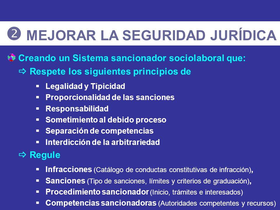 Creando un Sistema sancionador sociolaboral que: Respete los siguientes principios de Legalidad y Tipicidad Proporcionalidad de las sanciones Responsa