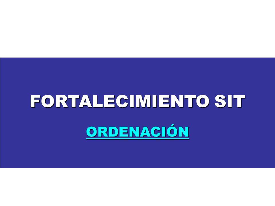 FORTALECIMIENTO SIT ORDENACIÓN