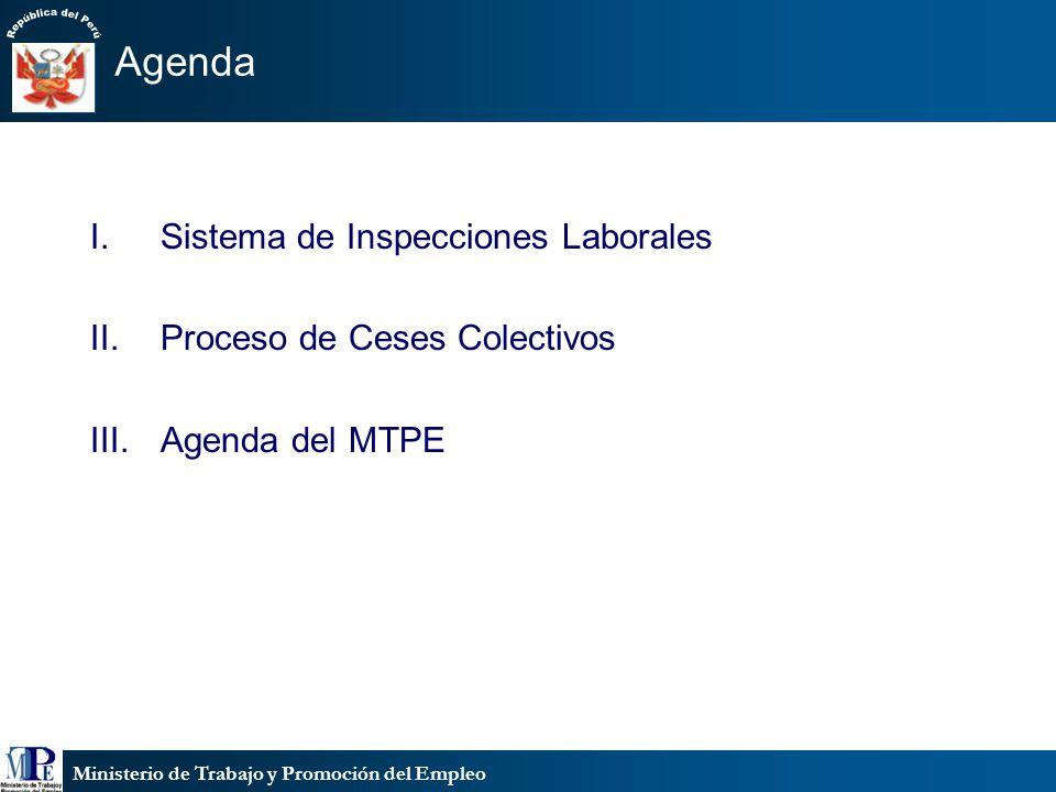 Ministerio de Trabajo y Promoción del Empleo Sistema de Inspecciones Laborales