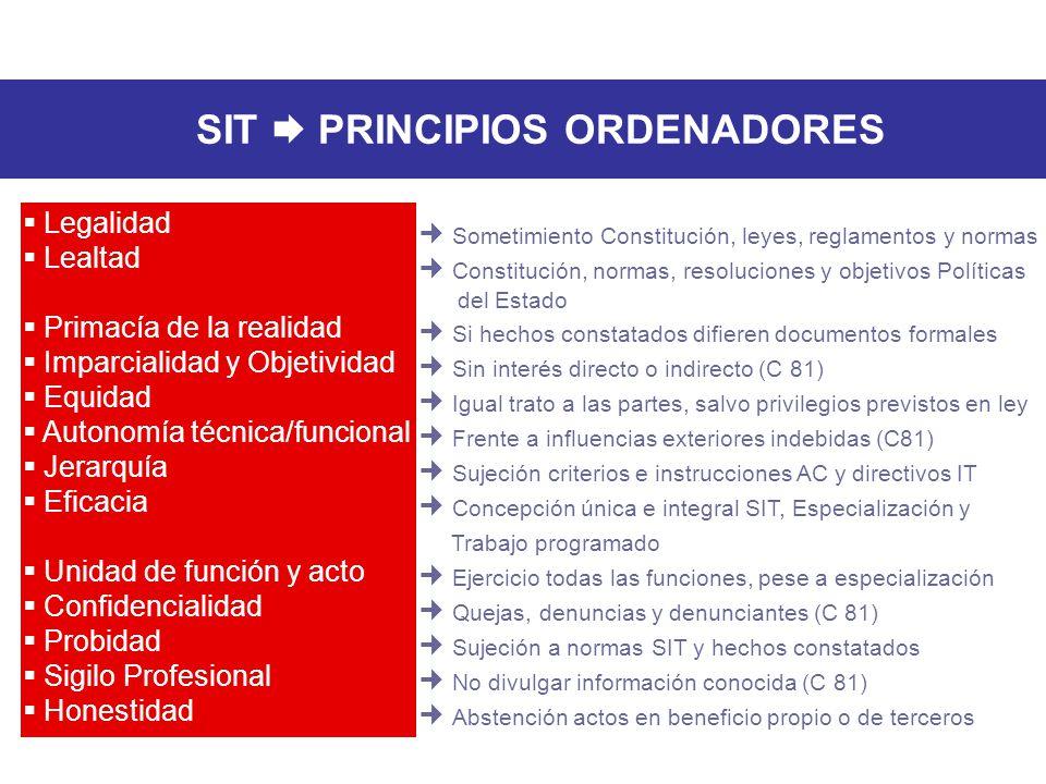 Legalidad Lealtad Primacía de la realidad Imparcialidad y Objetividad Equidad Autonomía técnica/funcional Jerarquía Eficacia Unidad de función y acto