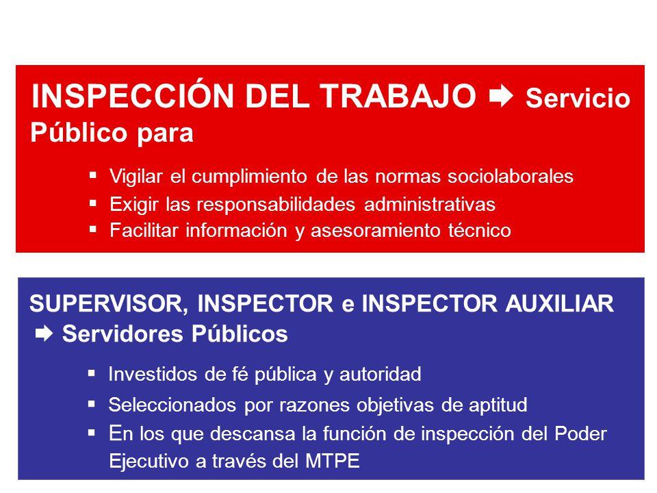 INSPECCIÓN DEL TRABAJO Servicio Público para Vigilar el cumplimiento de las normas sociolaborales Exigir las responsabilidades administrativas Facilit